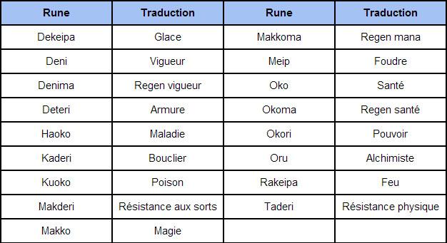 ESO essence runes